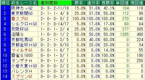 {0B58A33D-65A3-44E7-A5C4-CA6A332F44F2}