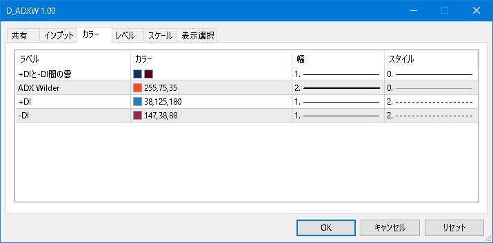 D_ADXW描画設定