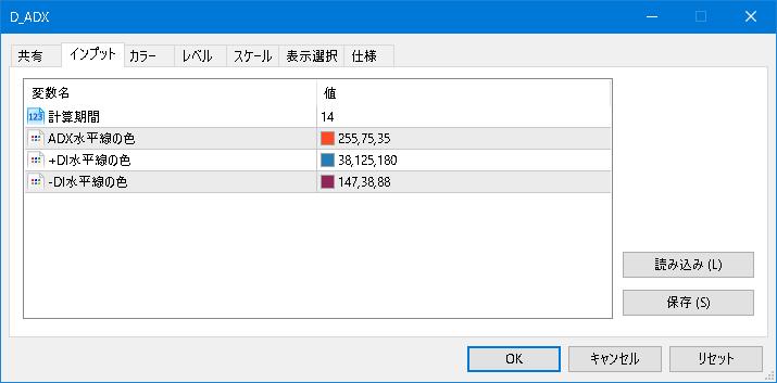 D_ADX:パラメータ設定