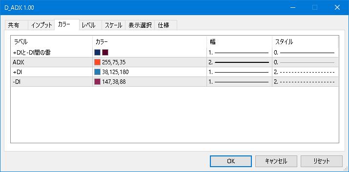 D_ADX:カラー設定