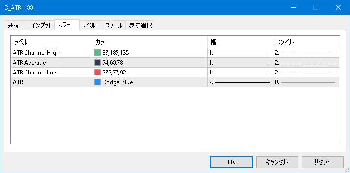D_ATR:カラー設定