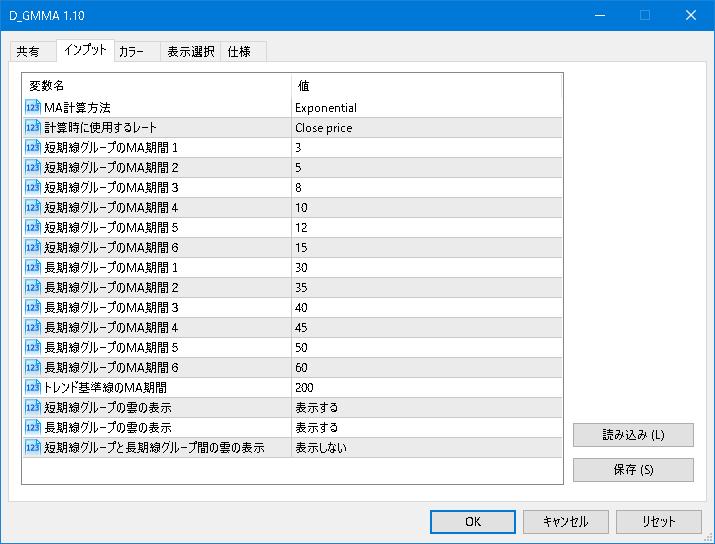 D_GMMA:パラメータ設定