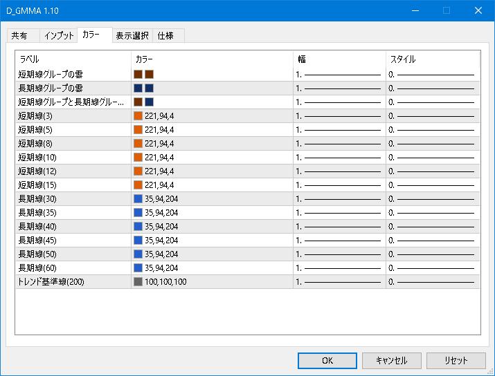 D_GMMA:カラー設定