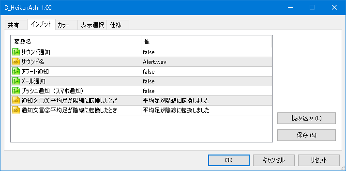 D_HeikinAshi:パラメータ設定