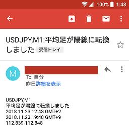 D_HeikinAshi:メール通知イメージ