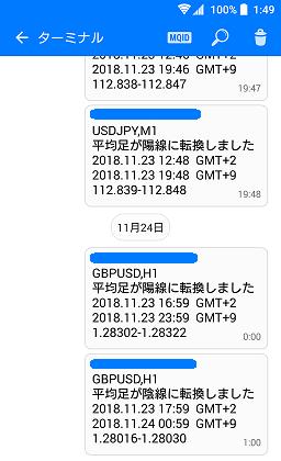 D_HeikinAshi:プッシュ通知(スマホ通知)イメージ