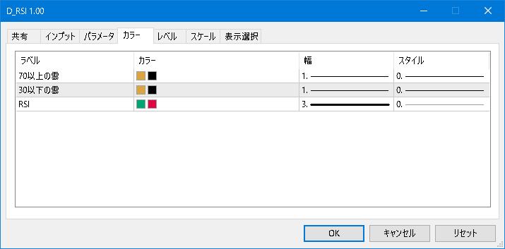 D_RSI描画設定