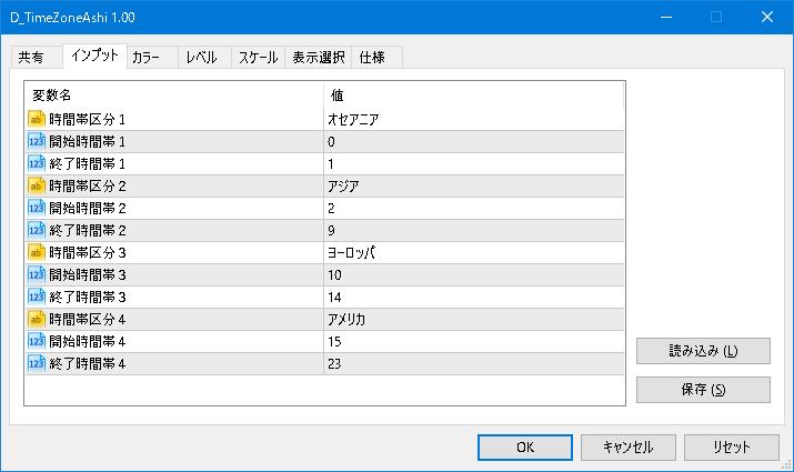D_TimeZoneAshi:パラメータ設定