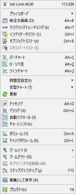MetaTrader5(MT5)をデュアルディスプレイで表示する方法