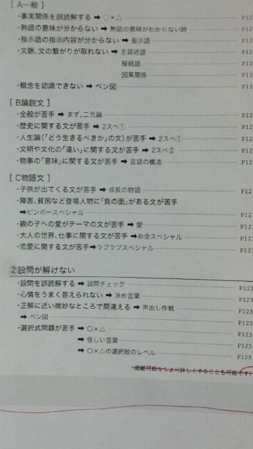 2019文章読解お悩み別解決シートimage